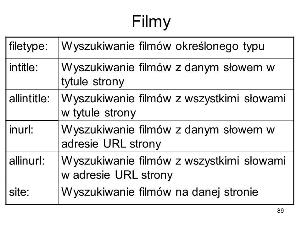 89 Filmy filetype:Wyszukiwanie filmów określonego typu intitle:Wyszukiwanie filmów z danym słowem w tytule strony allintitle:Wyszukiwanie filmów z wsz
