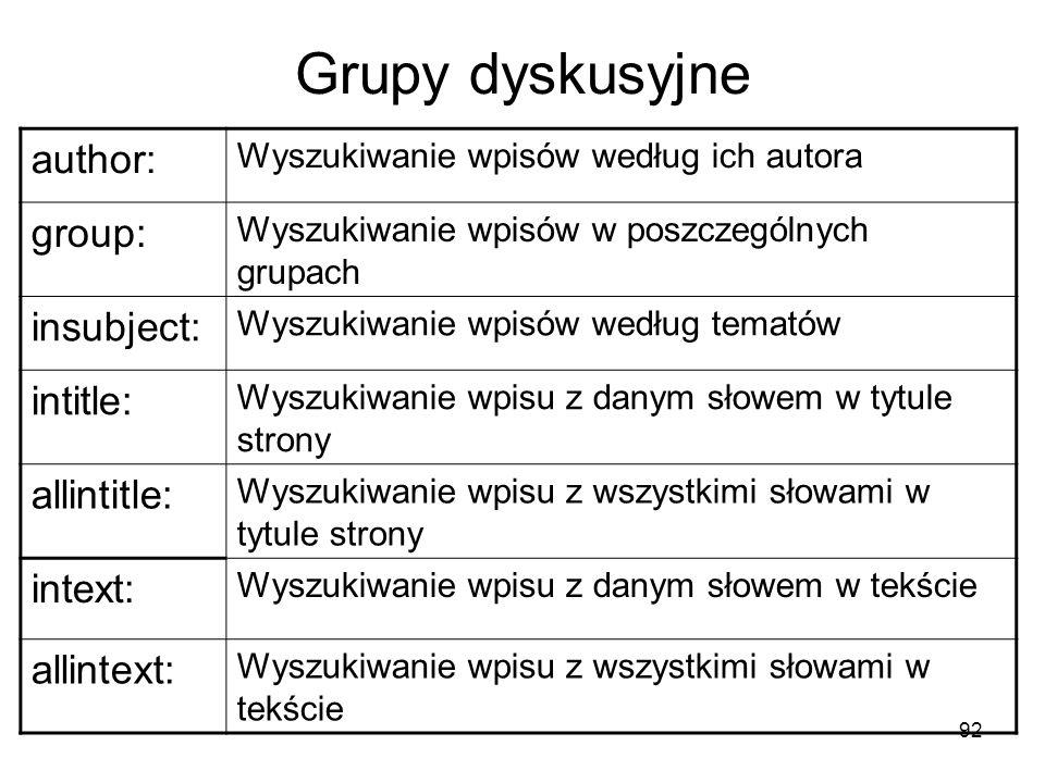 92 Grupy dyskusyjne author: Wyszukiwanie wpisów według ich autora group: Wyszukiwanie wpisów w poszczególnych grupach insubject: Wyszukiwanie wpisów w
