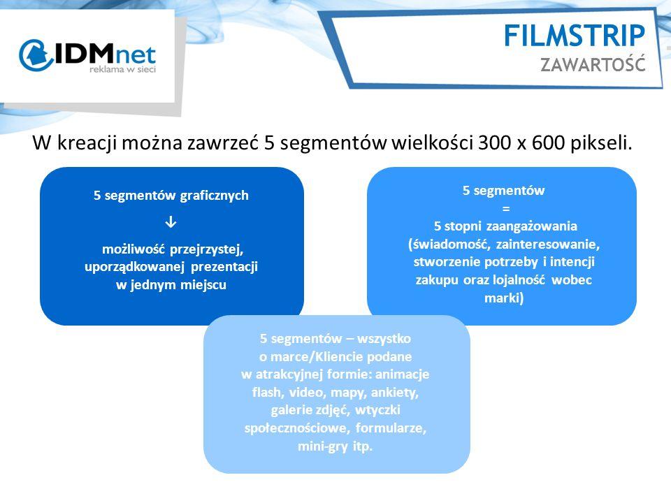 FILMSTRIP 5 STOPNI ZAANGAŻOWANIA W zależności od kontekstu (kontentu wybranego serwisu internetowego) w jakim pojawia się reklama na Filmstripie, jako pierwszy może pojawić się wybrany segment reklamy.