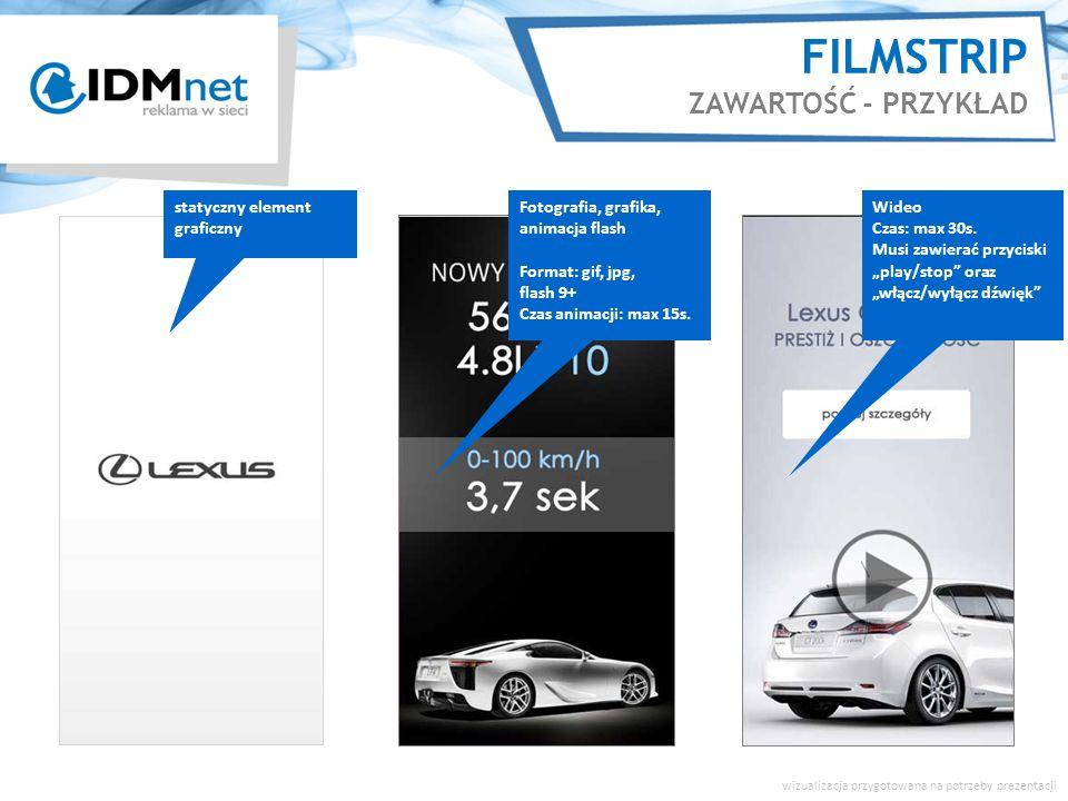 FILMSTRIP ZAWARTOŚĆ - PRZYKŁAD Galeria produktu - umieszczenie specyfikacji Może być interaktywna (obrót 360, zmiana kolorów itp.) Wtyczki społecznościowe Możliwość połączenia z profilem użytkownika na wybranym portalu społecznościowym.