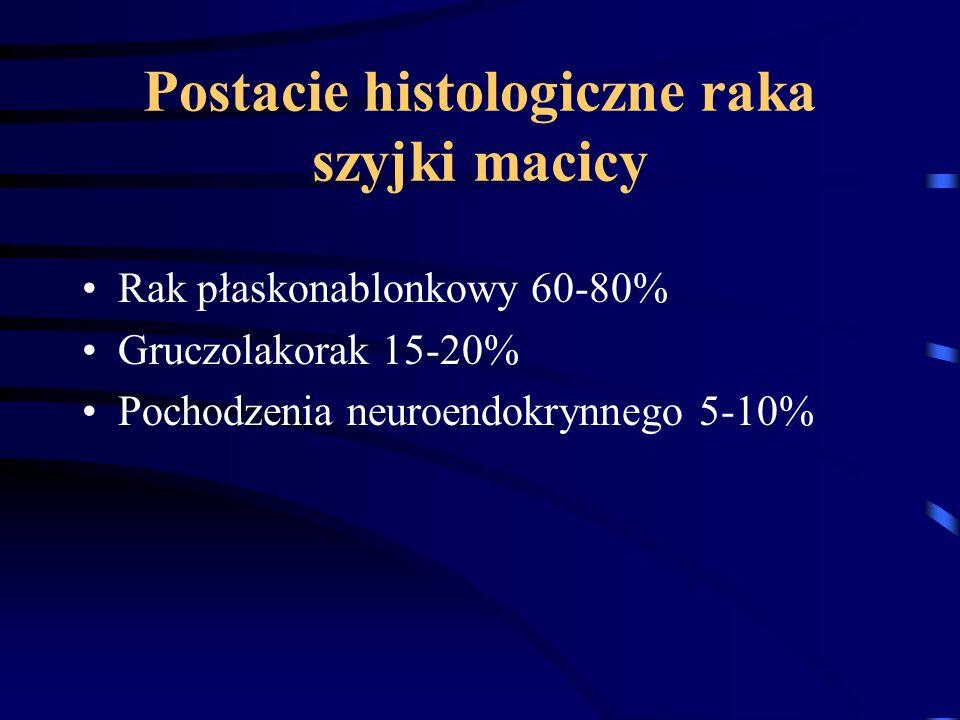 Postacie histologiczne raka szyjki macicy Rak płaskonablonkowy 60-80% Gruczolakorak 15-20% Pochodzenia neuroendokrynnego 5-10%