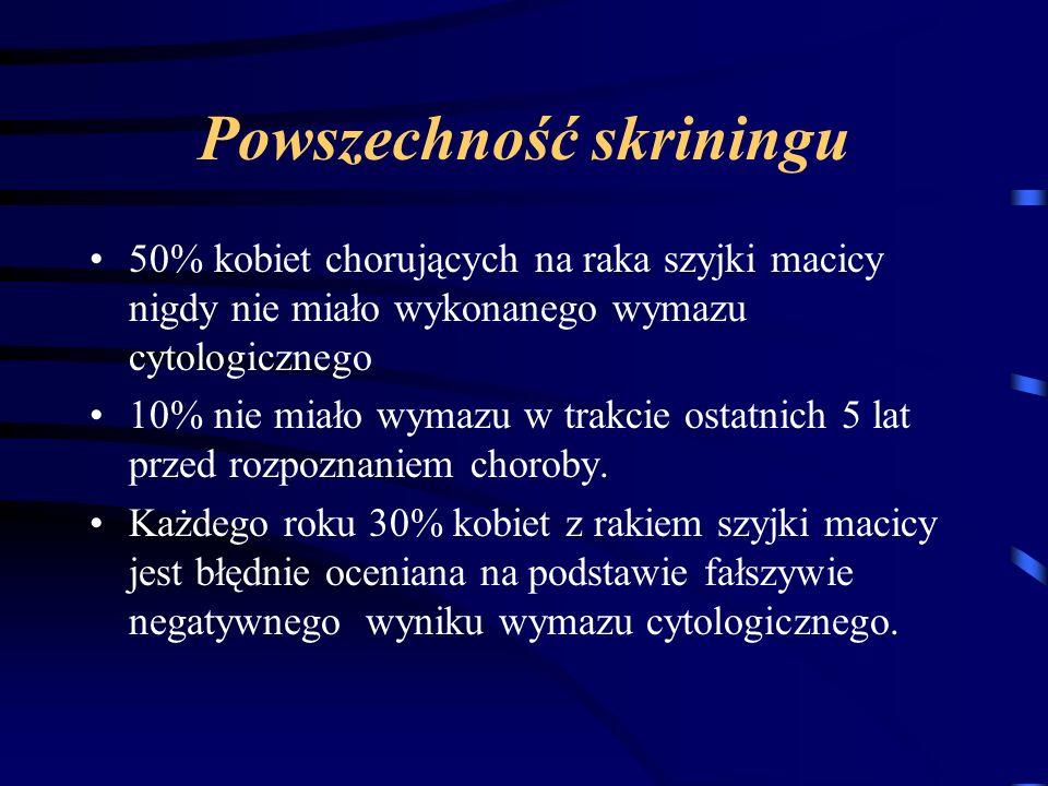 Powszechność skriningu 50% kobiet chorujących na raka szyjki macicy nigdy nie miało wykonanego wymazu cytologicznego 10% nie miało wymazu w trakcie os