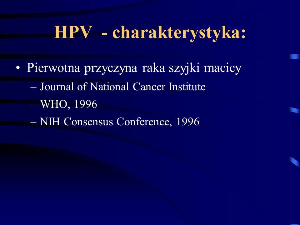 HPV - charakterystyka: Pierwotna przyczyna raka szyjki macicy –Journal of National Cancer Institute –WHO, 1996 –NIH Consensus Conference, 1996