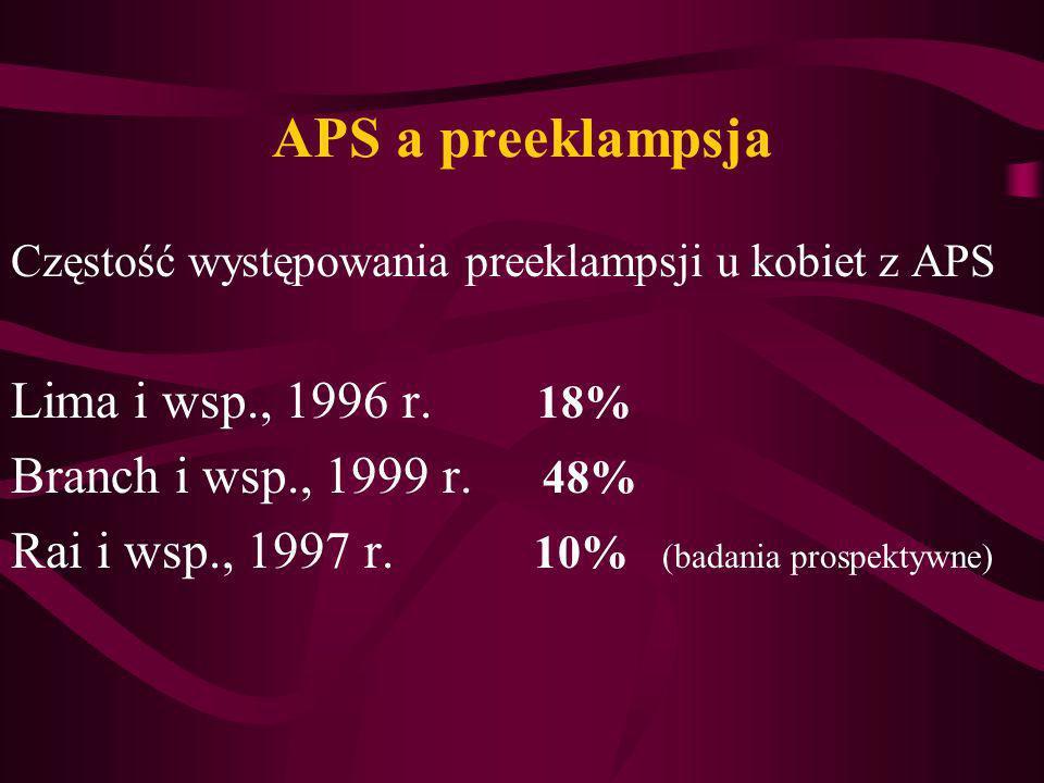 APS a preeklampsja Częstość występowania preeklampsji u kobiet z APS Lima i wsp., 1996 r. 18% Branch i wsp., 1999 r. 48% Rai i wsp., 1997 r. 10% (bada