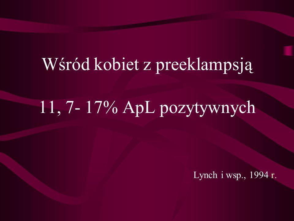 Wśród kobiet z preeklampsją 11, 7- 17% ApL pozytywnych Lynch i wsp., 1994 r.