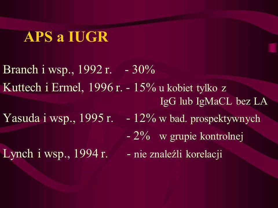 APS a IUGR Branch i wsp., 1992 r. - 30% Kuttech i Ermel, 1996 r. - 15% u kobiet tylko z IgG lub IgMaCL bez LA Yasuda i wsp., 1995 r. - 12% w bad. pros