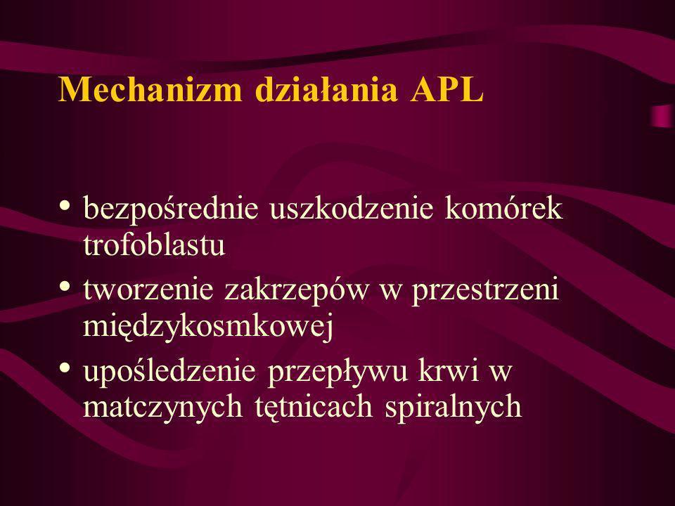 Mechanizm działania APL bezpośrednie uszkodzenie komórek trofoblastu tworzenie zakrzepów w przestrzeni międzykosmkowej upośledzenie przepływu krwi w m