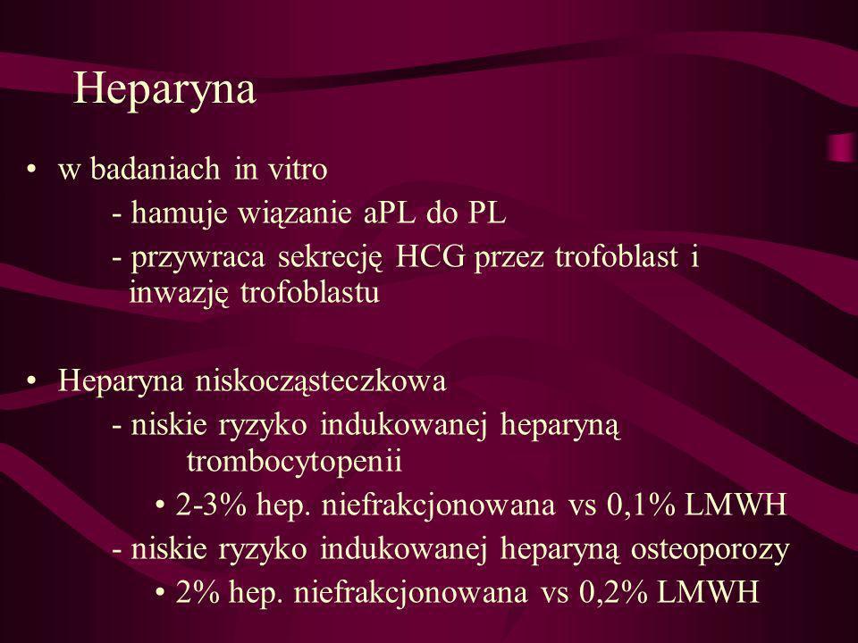 Heparyna w badaniach in vitro - hamuje wiązanie aPL do PL - przywraca sekrecję HCG przez trofoblast i inwazję trofoblastu Heparyna niskocząsteczkowa -