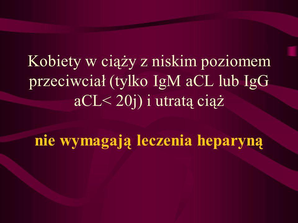 Kobiety w ciąży z niskim poziomem przeciwciał (tylko IgM aCL lub IgG aCL< 20j) i utratą ciąż nie wymagają leczenia heparyną