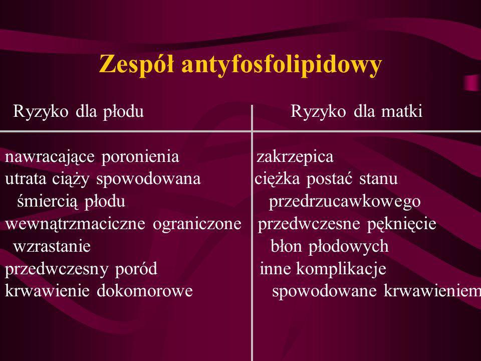 Zespół antyfosfolipidowy Ryzyko dla płodu Ryzyko dla matki nawracające poronienia zakrzepica utrata ciąży spowodowana ciężka postać stanu śmiercią pło