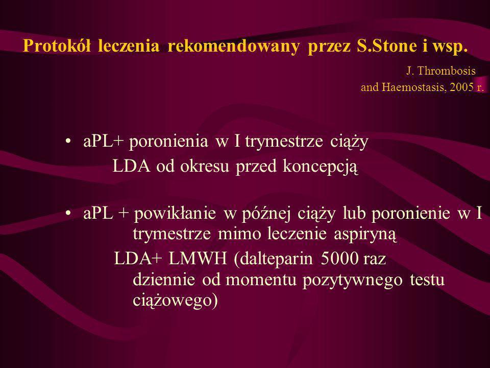 Protokół leczenia rekomendowany przez S.Stone i wsp. J. Thrombosis and Haemostasis, 2005 r. aPL+ poronienia w I trymestrze ciąży LDA od okresu przed k