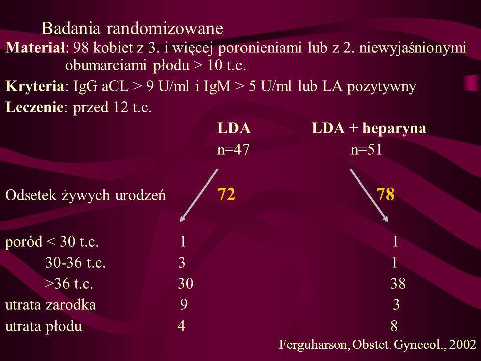Badania randomizowane Materiał: 98 kobiet z 3. i więcej poronieniami lub z 2. niewyjaśnionymi obumarciami płodu > 10 t.c. Kryteria: IgG aCL > 9 U/ml i