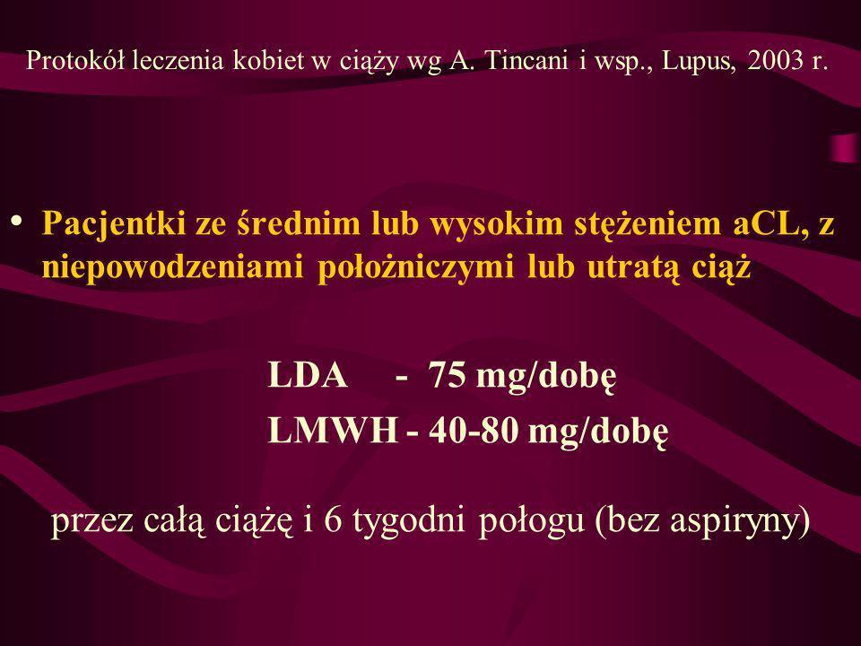 Protokół leczenia kobiet w ciąży wg A. Tincani i wsp., Lupus, 2003 r. Pacjentki ze średnim lub wysokim stężeniem aCL, z niepowodzeniami położniczymi l