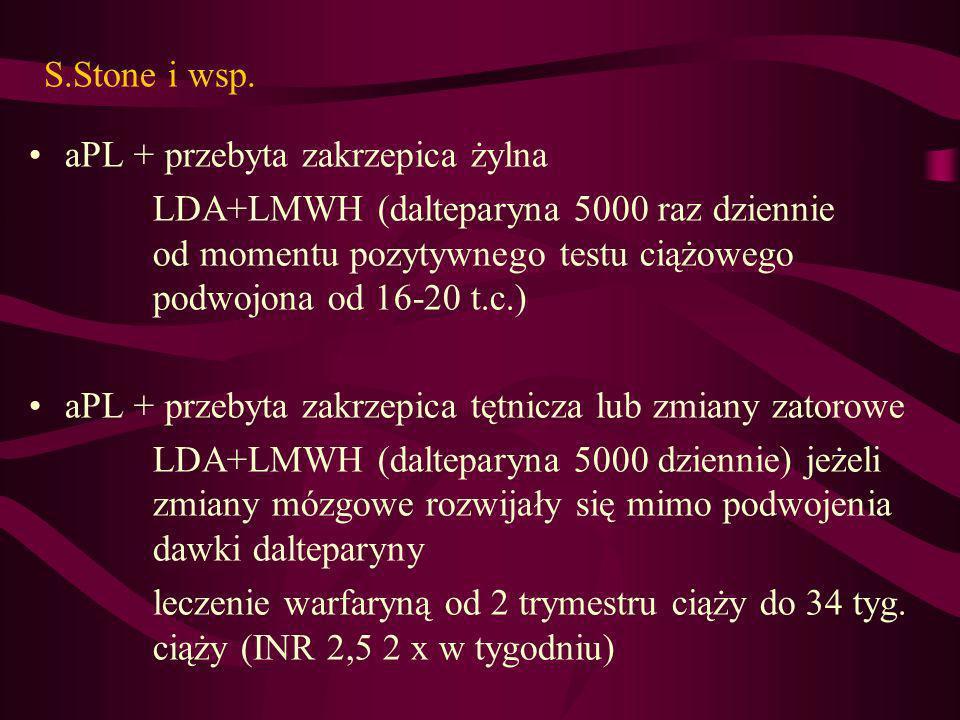 S.Stone i wsp. aPL + przebyta zakrzepica żylna LDA+LMWH (dalteparyna 5000 raz dziennie od momentu pozytywnego testu ciążowego podwojona od 16-20 t.c.)