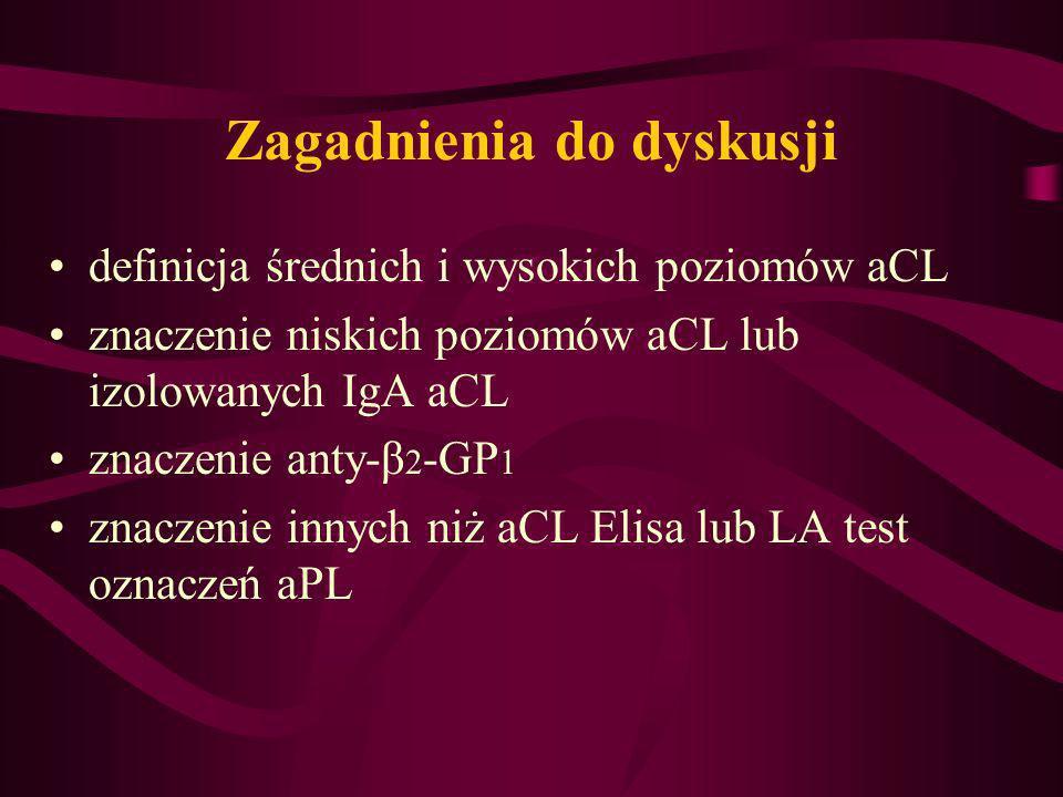 Zagadnienia do dyskusji definicja średnich i wysokich poziomów aCL znaczenie niskich poziomów aCL lub izolowanych IgA aCL znaczenie anty-β 2 -GP 1 zna