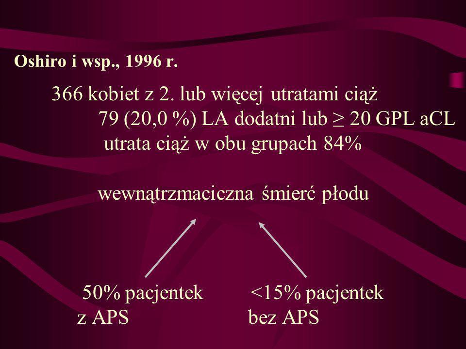 Oshiro i wsp., 1996 r. 366 kobiet z 2. lub więcej utratami ciąż 79 (20,0 %) LA dodatni lub 20 GPL aCL utrata ciąż w obu grupach 84% wewnątrzmaciczna ś