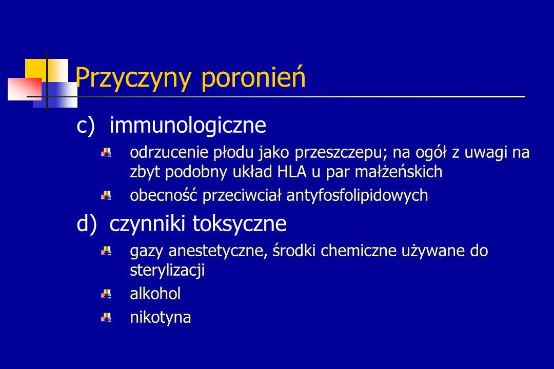 Przyczyny poronień c)immunologiczne odrzucenie płodu jako przeszczepu; na ogół z uwagi na zbyt podobny układ HLA u par małżeńskich obecność przeciwcia