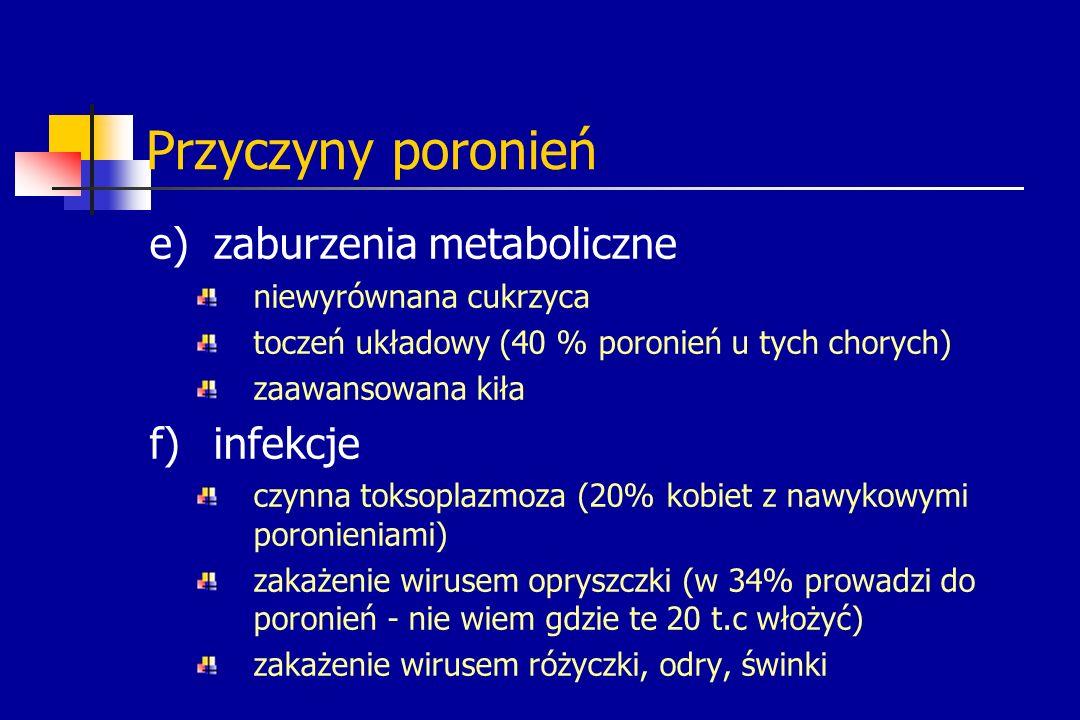 Przyczyny poronień e)zaburzenia metaboliczne niewyrównana cukrzyca toczeń układowy (40 % poronień u tych chorych) zaawansowana kiła f)infekcje czynna