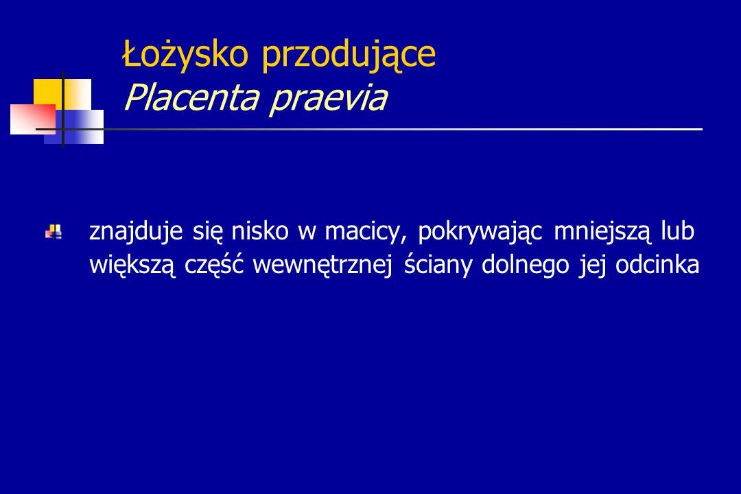 Łożysko przodujące Placenta praevia znajduje się nisko w macicy, pokrywając mniejszą lub większą część wewnętrznej ściany dolnego jej odcinka