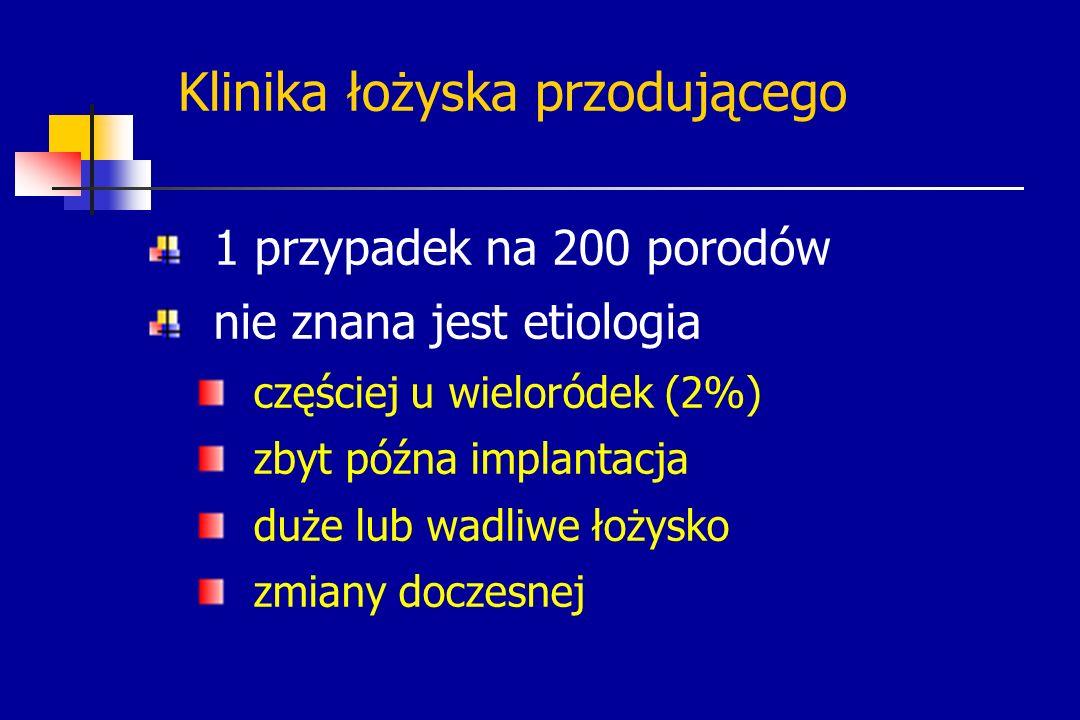 Klinika łożyska przodującego 1 przypadek na 200 porodów nie znana jest etiologia częściej u wieloródek (2%) zbyt późna implantacja duże lub wadliwe ło