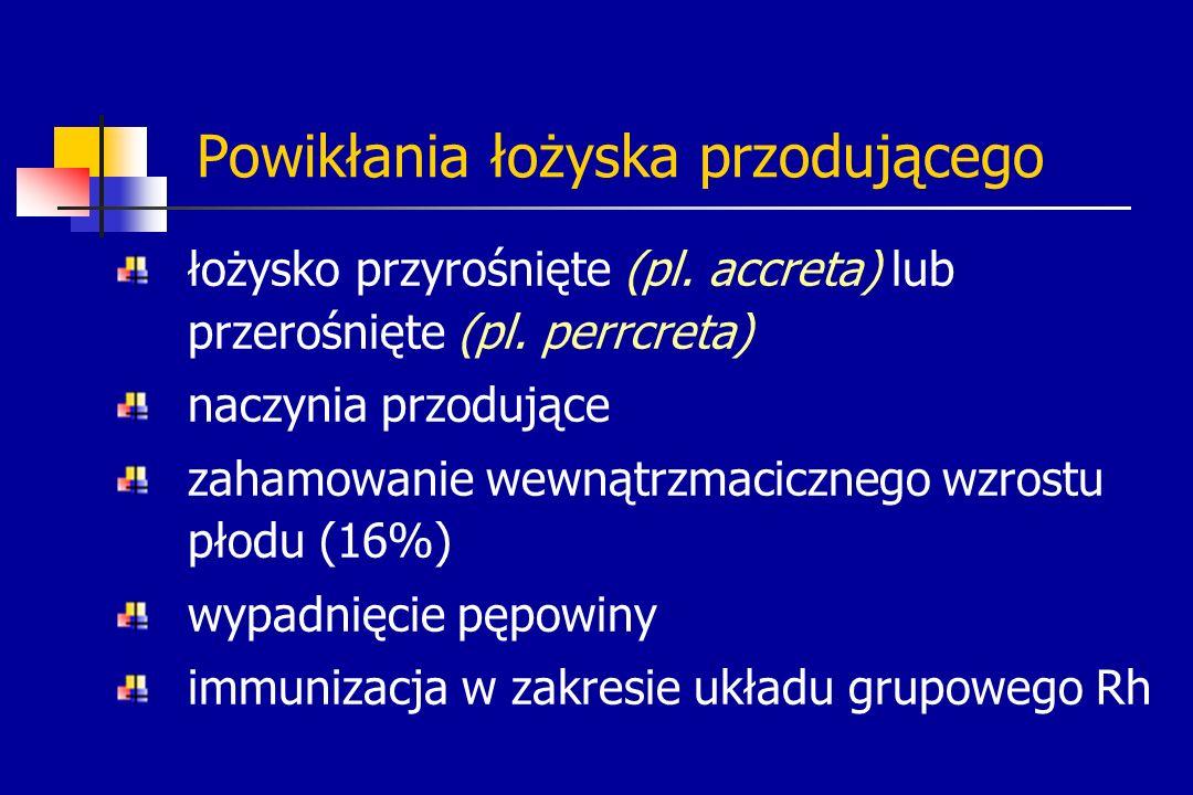 Powikłania łożyska przodującego łożysko przyrośnięte (pl. accreta) lub przerośnięte (pl. perrcreta) naczynia przodujące zahamowanie wewnątrzmacicznego