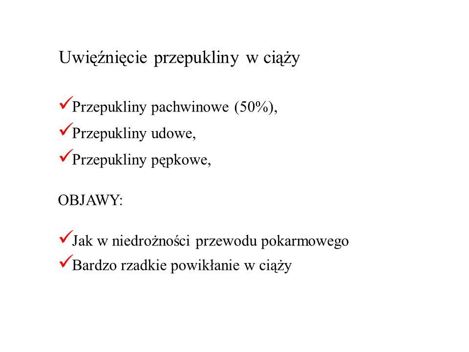 Uwięźnięcie przepukliny w ciąży Przepukliny pachwinowe (50%), Przepukliny udowe, Przepukliny pępkowe, OBJAWY: Jak w niedrożności przewodu pokarmowego