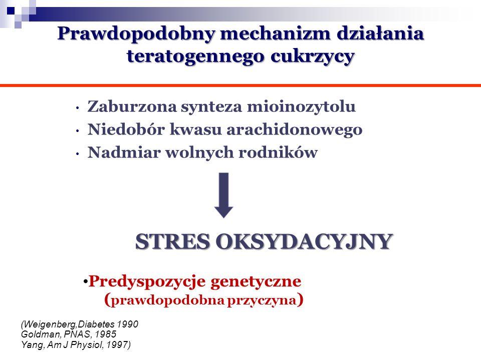 Prawdopodobny mechanizm działania teratogennego cukrzycy Zaburzona synteza mioinozytolu Niedobór kwasu arachidonowego Nadmiar wolnych rodników STRES OKSYDACYJNY Predyspozycje genetyczne ( prawdopodobna przyczyna ) (Weigenberg,Diabetes 1990 Goldman, PNAS, 1985 Yang, Am J Physiol, 1997)