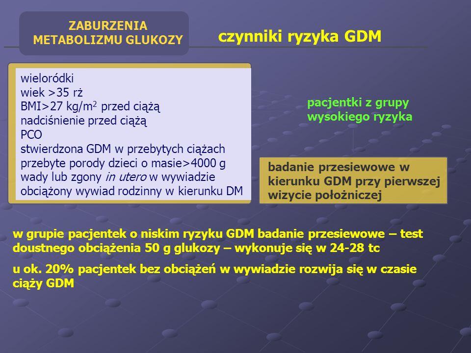 Algorytm diagnostyczny GDM Wstępne oznaczenie glikemii – przy pierwszej wizycie położniczej Stężenie glukozy na czczo powyżej 95 mg/dl Przekazać pacjentkę do ośrodka referencyjnego Warunki wykonania testu przesiewowego – doustne obciążenie 50g glukozy nie wymaga badania na czczo jednorazowy pomiar po godzinie od podania glukozy 200 mg/dl – rozpoznanie DM, hospitalizacja, profil dobowy glukozy ZABURZENIA METABOLIZMU GLUKOZY pacjentka na czczo przed badaniem – dieta bez restrykcji węglowodanów interpretacja – w oparciu o kryteria WHO, przy czym pod pojęciem cukrzycy ciążowej rozumie się zarówno cukrzycę jak i upośledzoną tolerancję glukozy