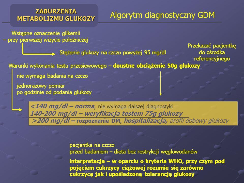 powikłania płodowe ZABURZENIA METABOLIZMU GLUKOZY powikłania związane bezpośrednio z ciążą: zaburzenia wzrastania płodu, najczęściej o charakterze makrosomii, aczkolwiek u potomstwa matek z cukrzycą typu MODY stwierdzana jest hipotrofia fetopatia cukrzycowa – zespół zaburzeń będących skutkiem hiperinsulinemii płodowej w drugiej połowie ciąży: nadmierna masa urodzeniowa, organomegalia, zaburzenia elektrolitowe i metaboliczne, niedojrzałość płuc urazy okołoporodowe wcześniactwo
