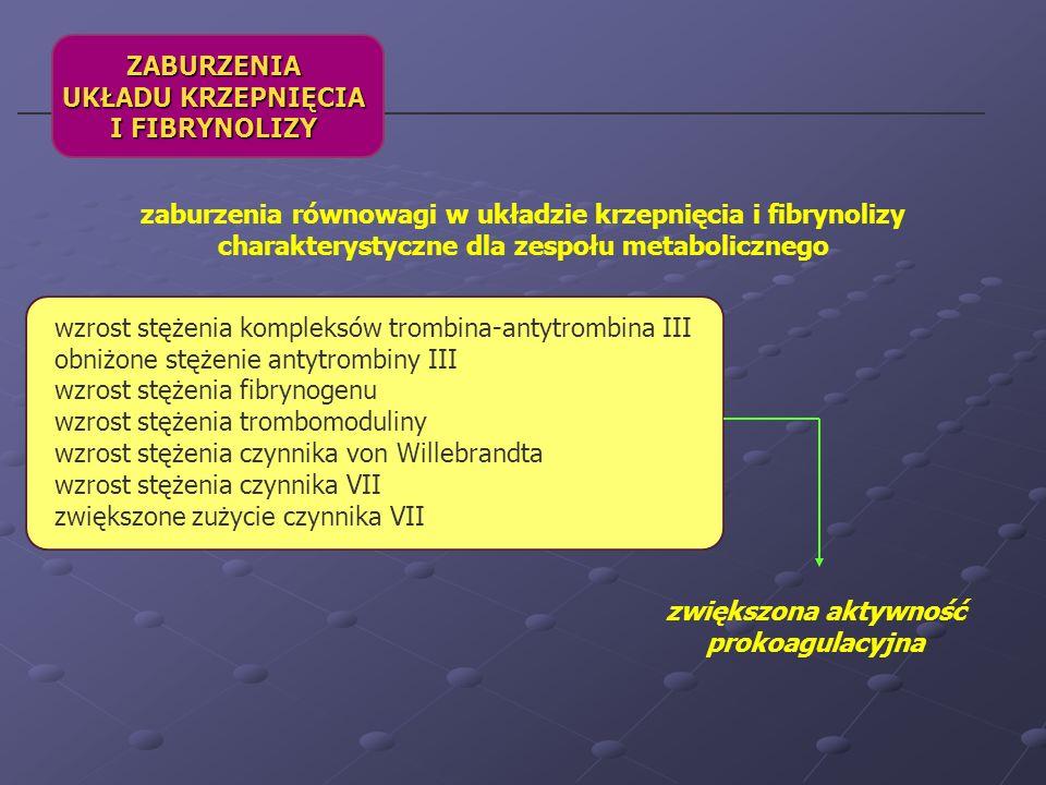 fibronektyna inhibitor aktywatora plazminogenu (PAI-1) czynnik VII czynnik von Willebrandta ZABURZENIA UKŁADU KRZEPNIĘCIA I FIBRYNOLIZY MARKERY DYSFUNKCJI ŚRÓDBŁONKA NADCIŚNIENIE NADCIŚNIENIE INDUKOWANE CIĄŻĄ CUKRZYCA TYPU 2 CHOROBA WIEŃCOWA