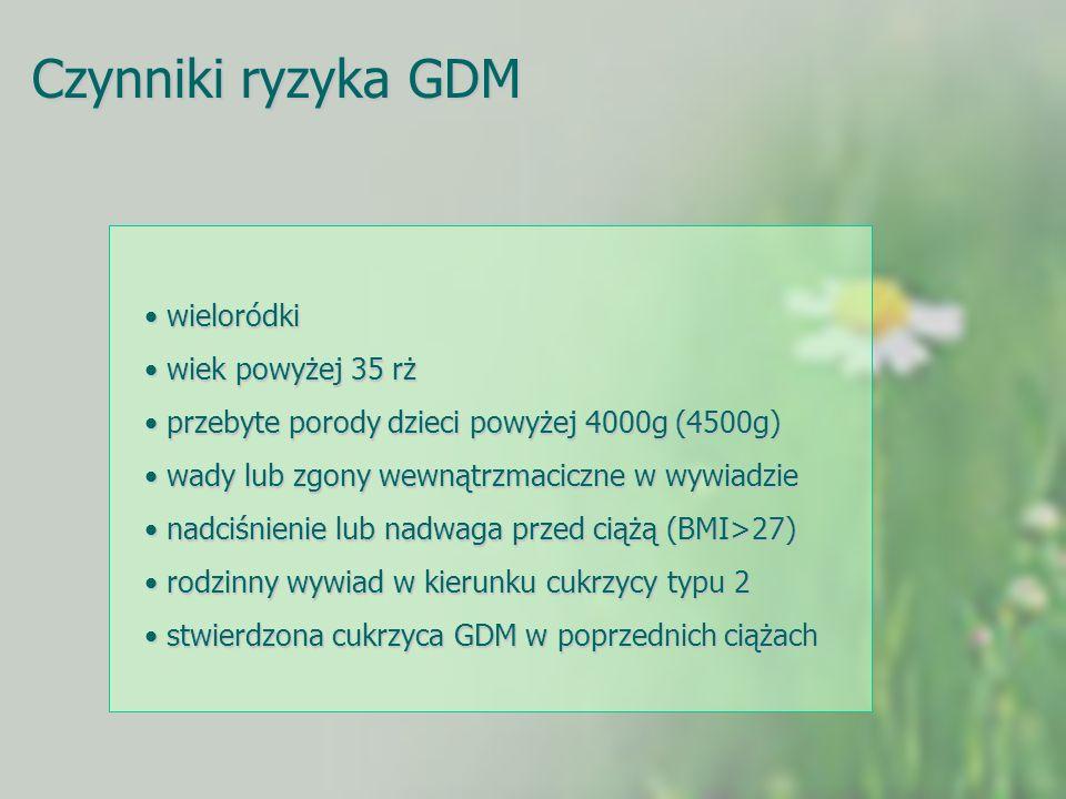 Podgrupy GDM G1 – nieprawidłowa tolerancja glukozy z normoglikemią w warunkach przestrzegania diety G2 – hiperglikemia na czczo i poposiłowa – konieczne leczenie dietą i insuliną GDMGlukoza na czczo Glukoza 2 godziny po posiłkuLeczenie G1<95 mg/dl<120 mg/dlDieta G2>95 mg/dllub/ i >120 mg/dlDieta+insulina