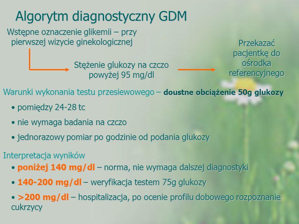 Algorytm diagnostyczny GDM Wstępne oznaczenie glikemii – przy pierwszej wizycie ginekologicznej Stężenie glukozy na czczo powyżej 95 mg/dl Przekazać p