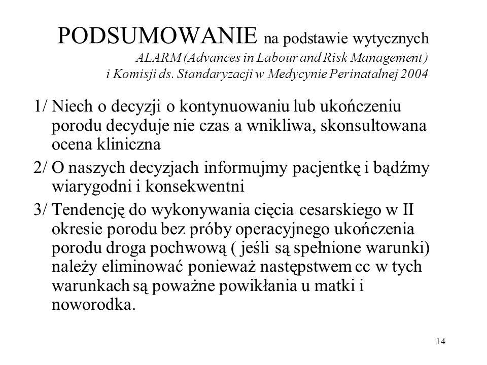 14 PODSUMOWANIE na podstawie wytycznych ALARM (Advances in Labour and Risk Management ) i Komisji ds. Standaryzacji w Medycynie Perinatalnej 2004 1/ N
