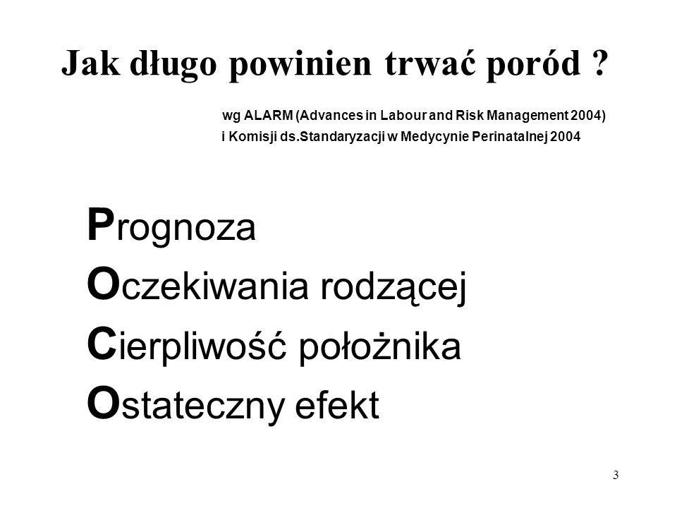 3 Jak długo powinien trwać poród ? wg ALARM (Advances in Labour and Risk Management 2004) i Komisji ds.Standaryzacji w Medycynie Perinatalnej 2004 P r