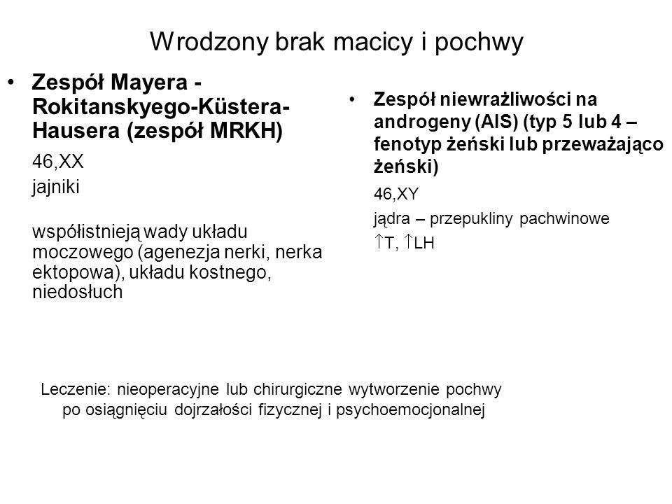 Wrodzony brak macicy i pochwy Zespół Mayera - Rokitanskyego-Küstera- Hausera (zespół MRKH) 46,XX jajniki współistnieją wady układu moczowego (agenezja