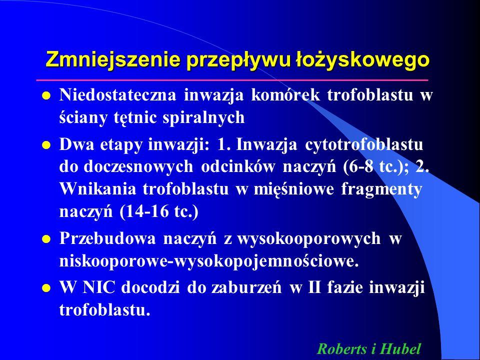 Zmniejszenie przepływu łożyskowego Zmniejszenie przepływu łożyskowego l Udział czynników matczynych predysponujących do zmian naczyniowych: hiperlipidemia, cukrzyca, otyłość, insulinooporność, nadciśnienie tętnicze, kolagenozy i trombofilia.