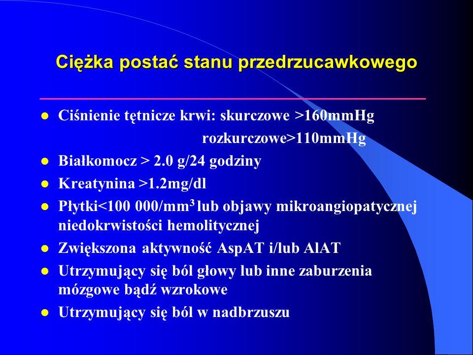 Ciężka postać stanu przedrzucawkowego l Ciśnienie tętnicze krwi: skurczowe >160mmHg rozkurczowe>110mmHg l Białkomocz > 2.0 g/24 godziny l Kreatynina >