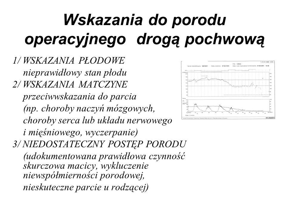 Wskazania do porodu operacyjnego drogą pochwową 1/ WSKAZANIA PŁODOWE nieprawidłowy stan płodu 2/ WSKAZANIA MATCZYNE przeciwwskazania do parcia (np. ch