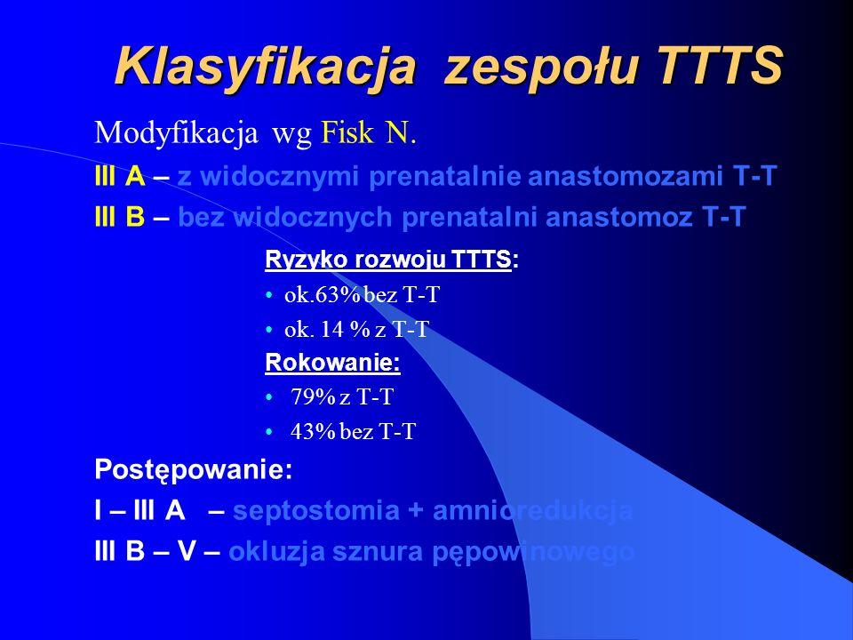 Klasyfikacja zespołu TTTS Modyfikacja wg Fisk N.