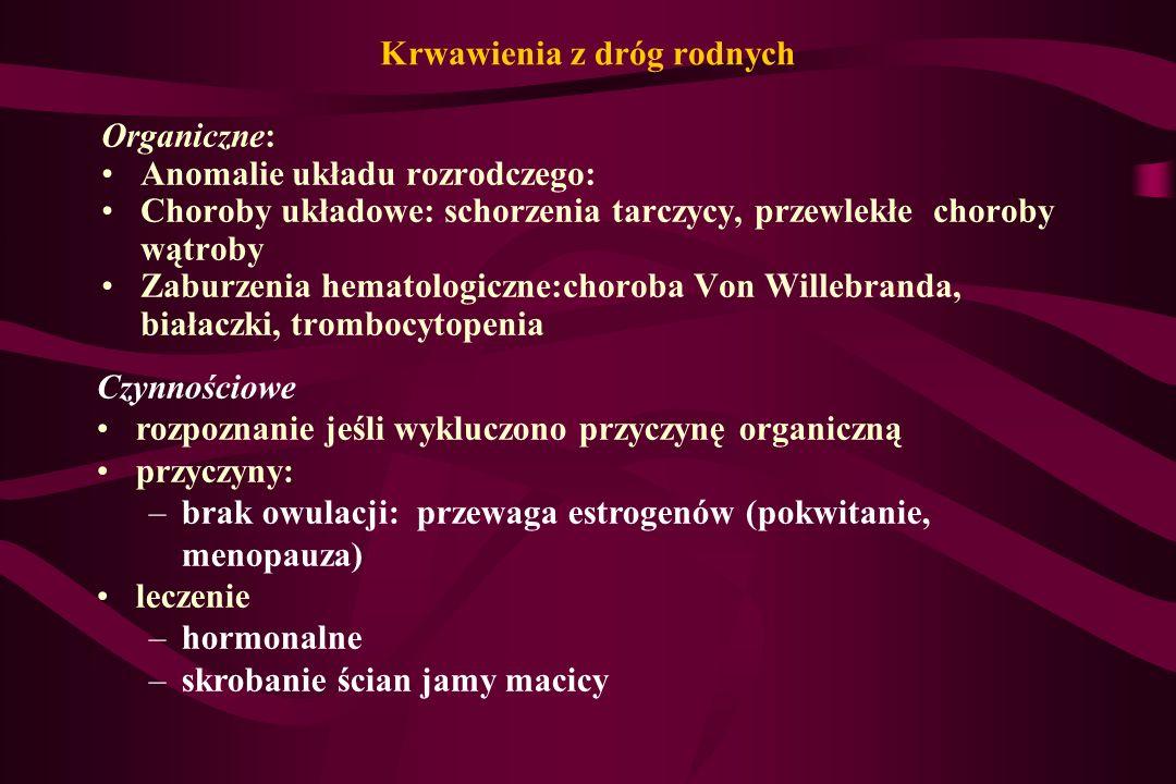 Krwawienia z dróg rodnych Organiczne: Anomalie układu rozrodczego: Choroby układowe: schorzenia tarczycy, przewlekłe choroby wątroby Zaburzenia hemato