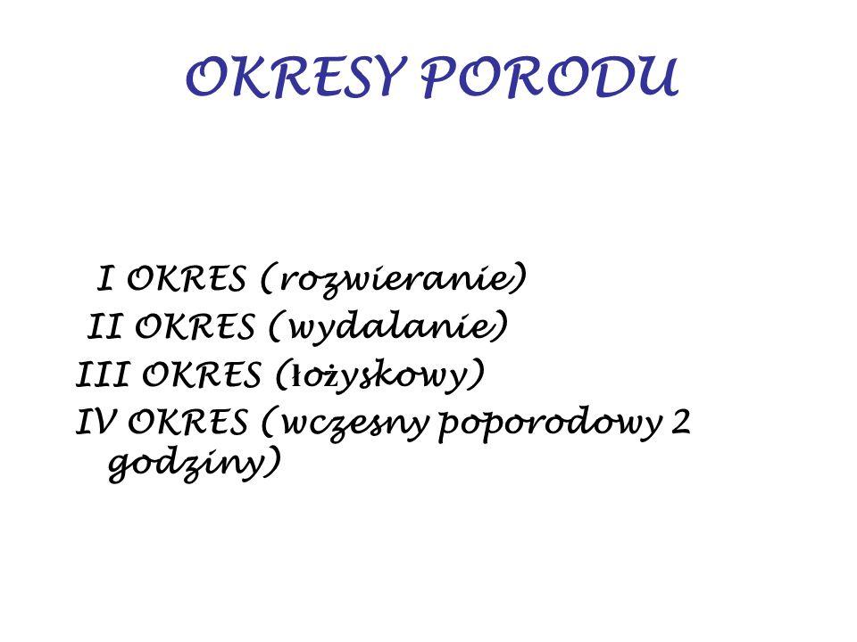 OKRESY PORODU I OKRES (rozwieranie) II OKRES (wydalanie) III OKRES ( ł o ż yskowy) IV OKRES (wczesny poporodowy 2 godziny)