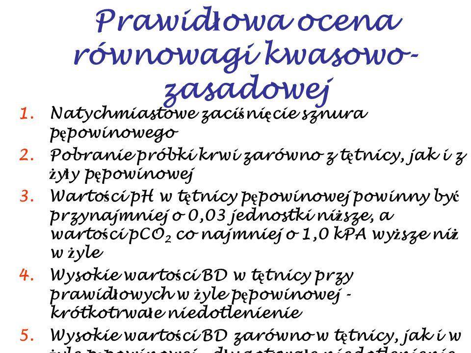 NIEPRAWID Ł OWY PRZEBIEG PORODU 1.nieprawid ł owe po ł o ż enie p ł odu 2.nieprawid ł owy mechanizm porodowy 3.niewspó ł mierno ść porodowa 4.dystocja szyjkowa 5.przedwczesne oddzielenie ł o ż yska 6.kolizja p ę powinowa 7.objawy niedotlenienia wewn ą trzmacicznego 8.poród przedwczesny