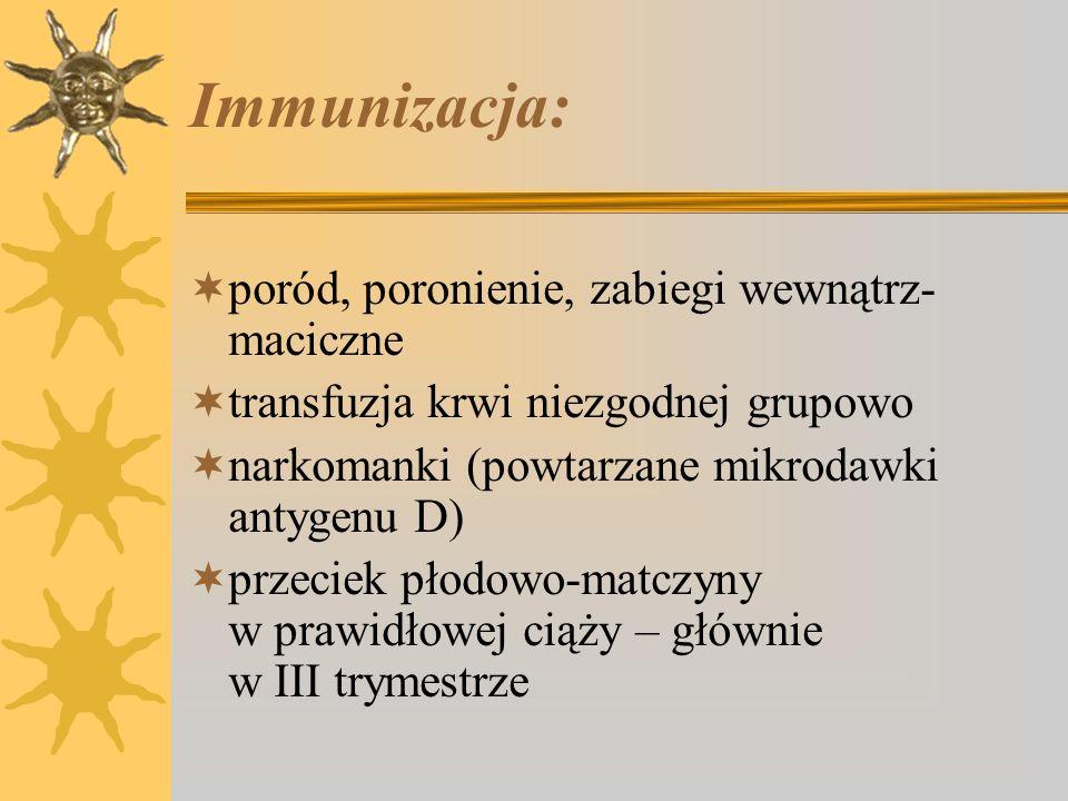 Immunizacja: poród, poronienie, zabiegi wewnątrz- maciczne transfuzja krwi niezgodnej grupowo narkomanki (powtarzane mikrodawki antygenu D) przeciek p