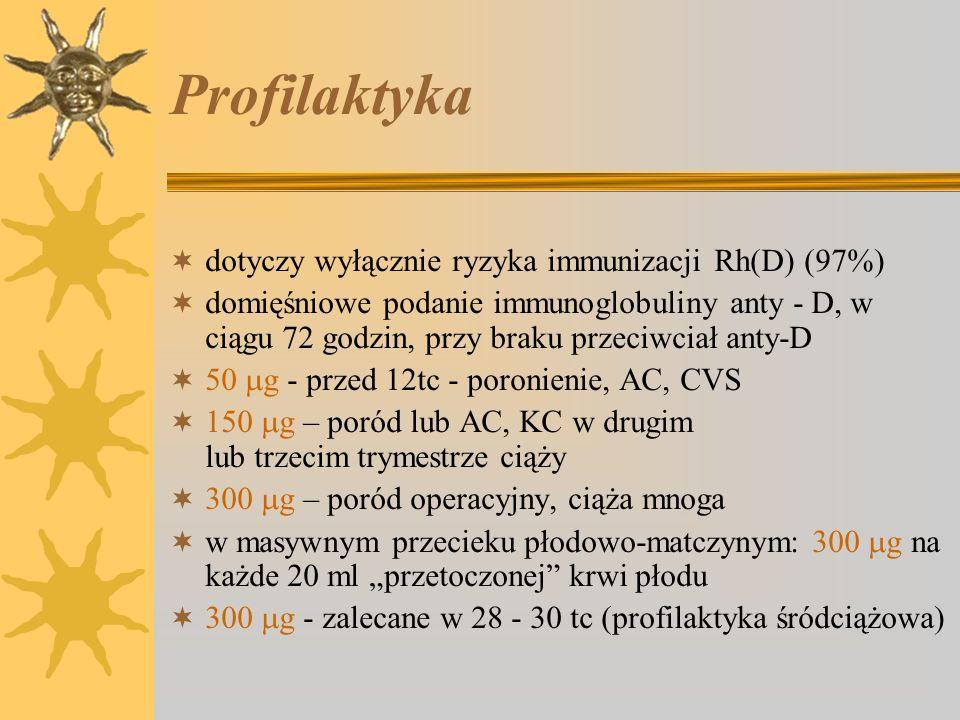 Profilaktyka dotyczy wyłącznie ryzyka immunizacji Rh(D) (97%) domięśniowe podanie immunoglobuliny anty - D, w ciągu 72 godzin, przy braku przeciwciał