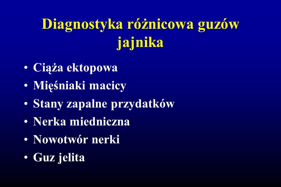 Diagnostyka różnicowa guzów jajnika Ciąża ektopowa Mięśniaki macicy Stany zapalne przydatków Nerka miedniczna Nowotwór nerki Guz jelita