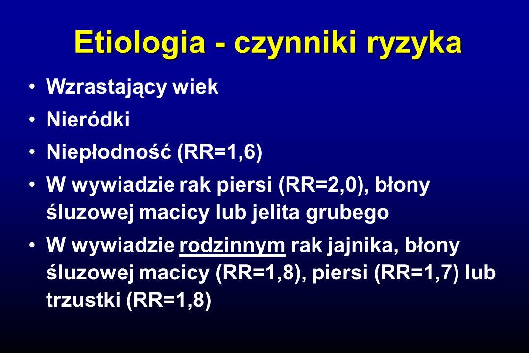 Badania dodatkowe Wlew kontrastowy Urografia CT RTG klatki piersiowej MRI SPECT / PET
