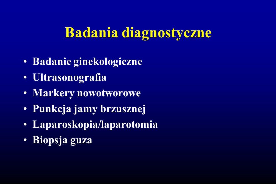 Badania diagnostyczne Badanie ginekologiczne Ultrasonografia Markery nowotworowe Punkcja jamy brzusznej Laparoskopia/laparotomia Biopsja guza