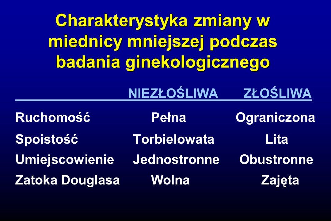 Charakterystyka zmiany w miednicy mniejszej podczas badania ginekologicznego NIEZŁOŚLIWA ZŁOŚLIWA Ruchomość Pełna Ograniczona SpoistośćTorbielowata Lita UmiejscowienieJednostronne Obustronne Zatoka Douglasa Wolna Zajęta