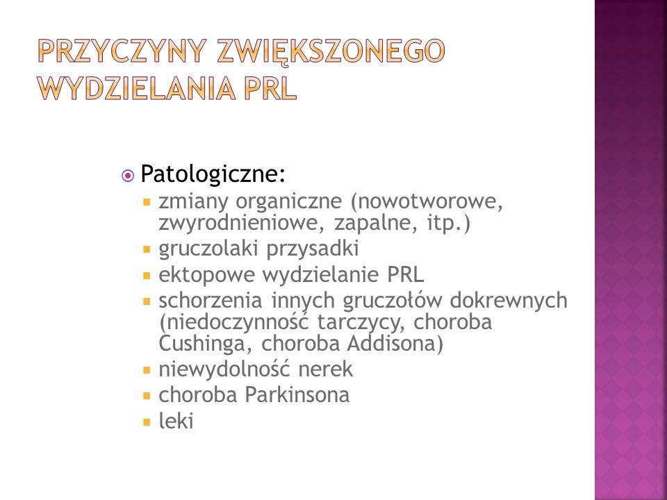 Patologiczne: zmiany organiczne (nowotworowe, zwyrodnieniowe, zapalne, itp.) gruczolaki przysadki ektopowe wydzielanie PRL schorzenia innych gruczołów