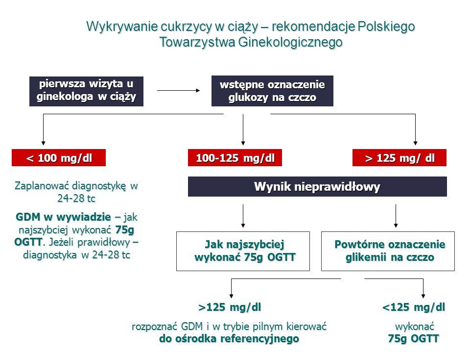 Wykrywanie cukrzycy w ciąży – rekomendacje Polskiego Towarzystwa Ginekologicznego pierwsza wizyta u ginekologa w ciąży wstępne oznaczenie glukozy na c